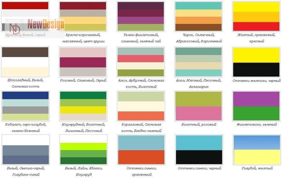 Сочетания цвета в интерьере